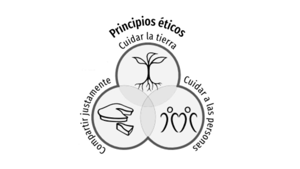 principios-eticos-permacultura